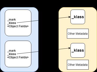 JVM memory - Metaspace